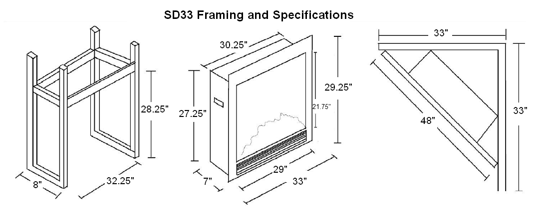 SD33 Electric Insert Specifications